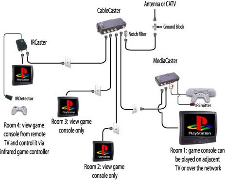 Cat5 Female Wiring Diagram additionally 000006034 also Room With Game Console furthermore Pregunta likewise Iqbuds Achieve European Canadian Certification. on audio cable